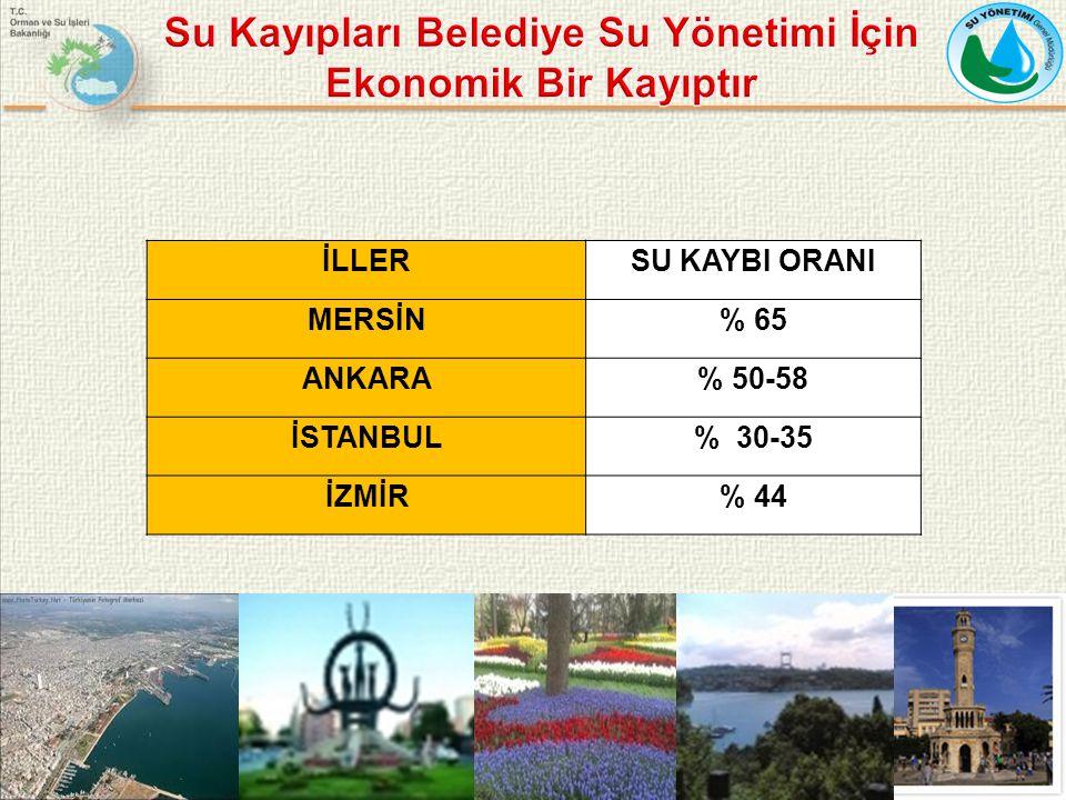 11 İLLERSU KAYBI ORANI MERSİN% 65 ANKARA% 50-58 İSTANBUL% 30-35 İZMİR% 44