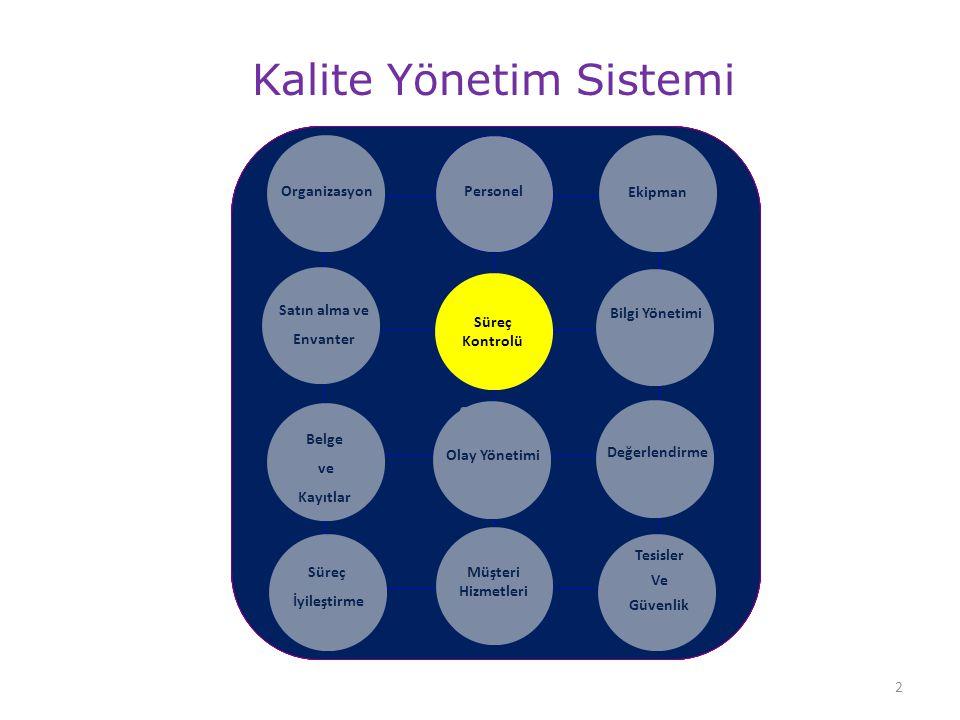 2 Kalite Yönetim Sistemi OrganizasyonPersonel Ekipman Satın alma ve Envanter Bilgi Yönetimi Belge ve Kayıtlar Olay Yönetimi Değerlendirme Süreç İyileş