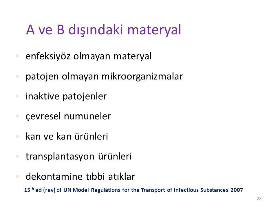 28 A ve B dışındaki materyal enfeksiyöz olmayan materyal patojen olmayan mikroorganizmalar inaktive patojenler çevresel numuneler kan ve kan ürünleri transplantasyon ürünleri dekontamine tıbbi atıklar 15 th ed (rev) of UN Model Regulations for the Transport of Infectious Substances 2007
