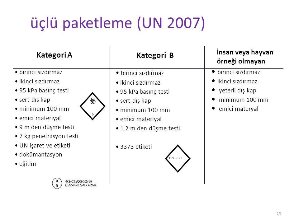 29 üçlü paketleme (UN 2007) birinci sızdırmaz ikinci sızdırmaz 95 kPa basınç testi sert dış kap minimum 100 mm emici materiyal 9 m den düşme testi 7 kg penetrasyon testi UN işaret ve etiketi dokümantasyon eğitim birinci sızdırmaz ikinci sızdırmaz 95 kPa basınç testi sert dış kap minimum 100 mm emici materiyal 1.2 m den düşme testi 3373 etiketi Kategori A Kategori B UN 3373 6 İnsan veya hayvan örneği olmayan birinci sızdırmaz ikinci sızdırmaz yeterli dış kap minimum 100 mm emici materyal