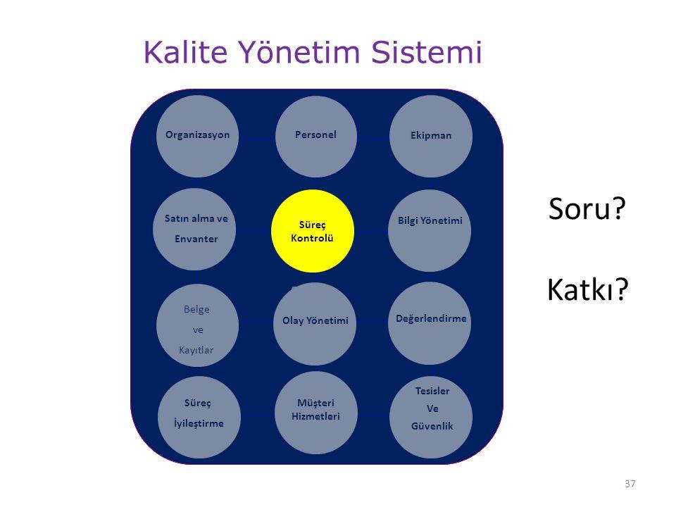 37 Kalite Yönetim Sistemi OrganizasyonPersonel Ekipman Satın alma ve Envanter Bilgi Yönetimi Belge ve Kayıtlar Olay Yönetimi Değerlendirme Süreç İyileştirme Müşteri Hizmetleri Tesisler Ve Güvenlik Süreç Kontrolü Soru.