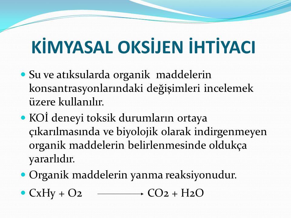 KİMYASAL OKSİJEN İHTİYACI Su ve atıksularda organik maddelerin konsantrasyonlarındaki değişimleri incelemek üzere kullanılır.