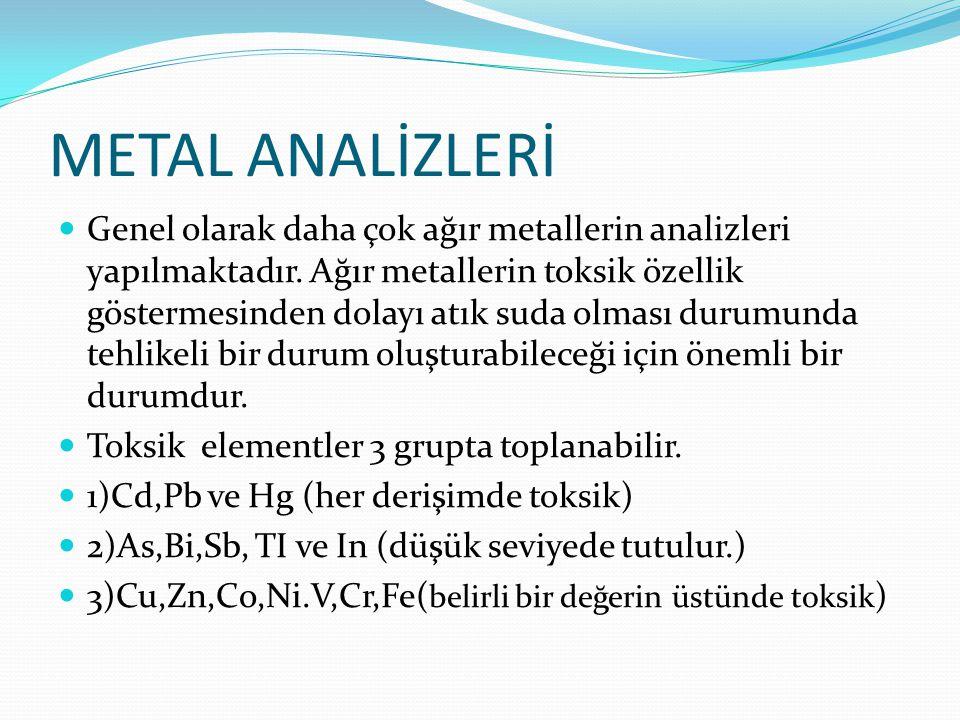 METAL ANALİZLERİ Genel olarak daha çok ağır metallerin analizleri yapılmaktadır.