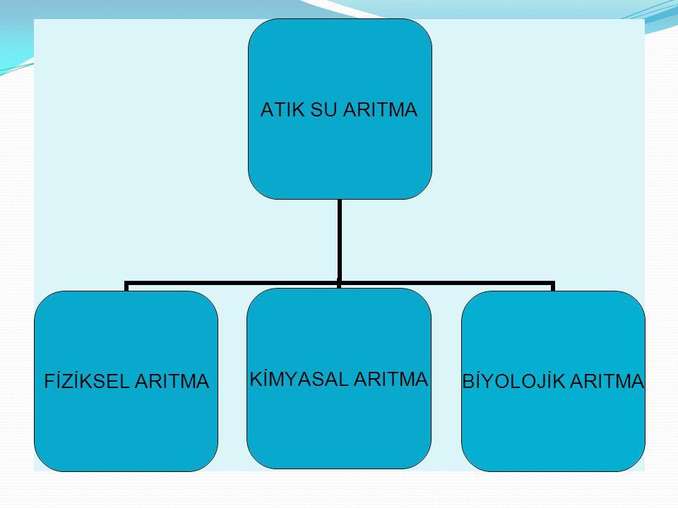 ATIK SU ARITMA FİZİKSEL ARITMA KİMYASAL ARITMA BİYOLOJİK ARITMA