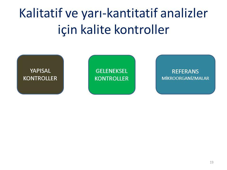 Kalitatif ve yarı-kantitatif analizler için kalite kontroller 19 YAPISAL KONTROLLER GELENEKSEL KONTROLLER REFERANS MİKROORGANİZMALAR