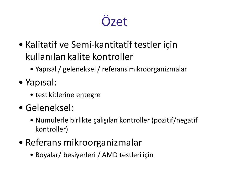 Özet Kalitatif ve Semi-kantitatif testler için kullanılan kalite kontroller Yapısal / geleneksel / referans mikroorganizmalar Yapısal: test kitlerine entegre Geleneksel: Numulerle birlikte çalışılan kontroller (pozitif/negatif kontroller) Referans mikroorganizmalar Boyalar/ besiyerleri / AMD testleri için
