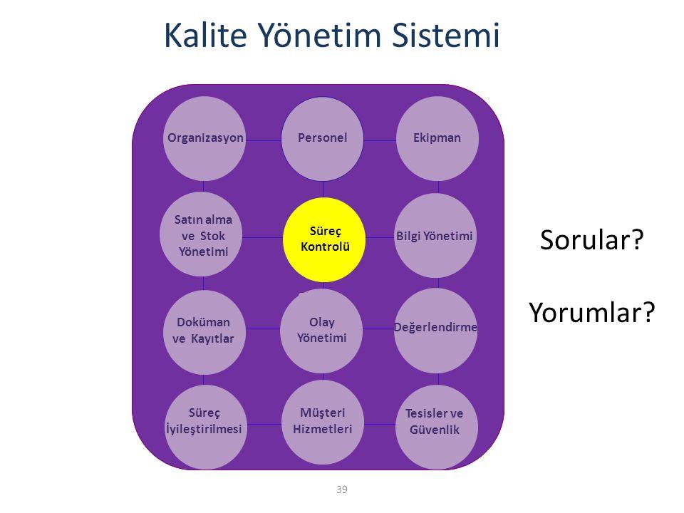 39 Kalite Yönetim Sistemi OrganizasyonPersonel Ekipman Satın alma ve Stok Yönetimi Bilgi Yönetimi Doküman ve Kayıtlar Olay Yönetimi Değerlendirme Süre