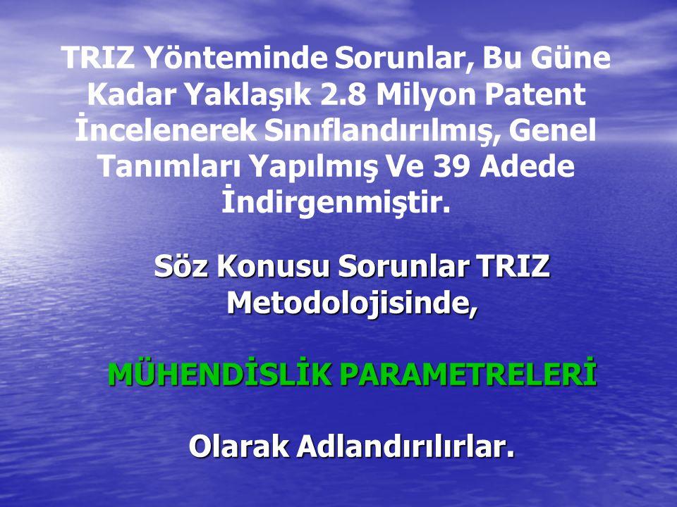 TRIZ Yönteminde Sorunlar, Bu Güne Kadar Yaklaşık 2.8 Milyon Patent İncelenerek Sınıflandırılmış, Genel Tanımları Yapılmış Ve 39 Adede İndirgenmiştir.