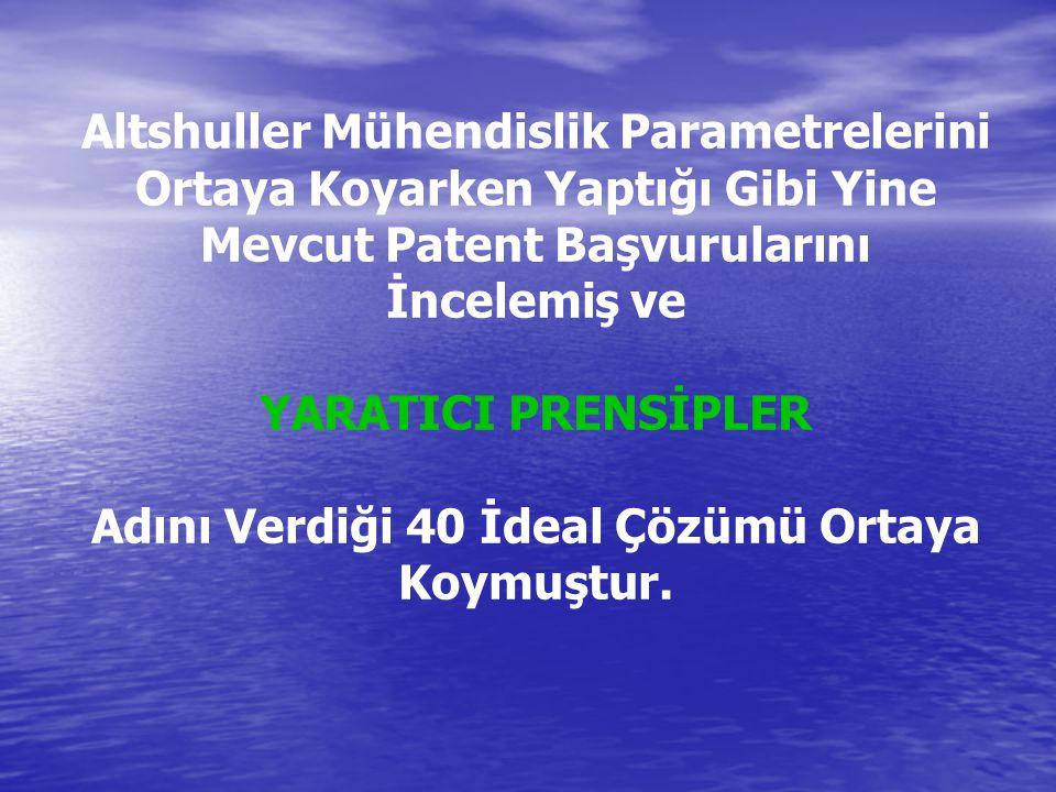 Altshuller Mühendislik Parametrelerini Ortaya Koyarken Yaptığı Gibi Yine Mevcut Patent Başvurularını İncelemiş ve YARATICI PRENSİPLER Adını Verdiği 40 İdeal Çözümü Ortaya Koymuştur.
