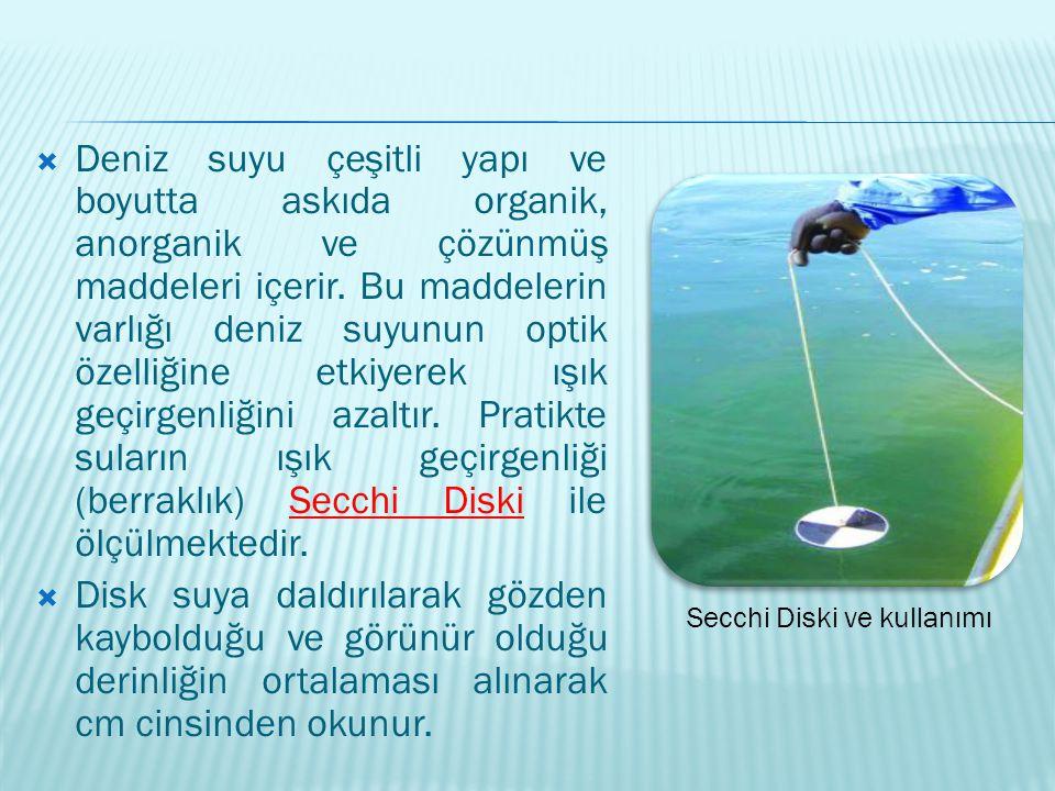  Deniz suyu çeşitli yapı ve boyutta askıda organik, anorganik ve çözünmüş maddeleri içerir. Bu maddelerin varlığı deniz suyunun optik özelliğine etki