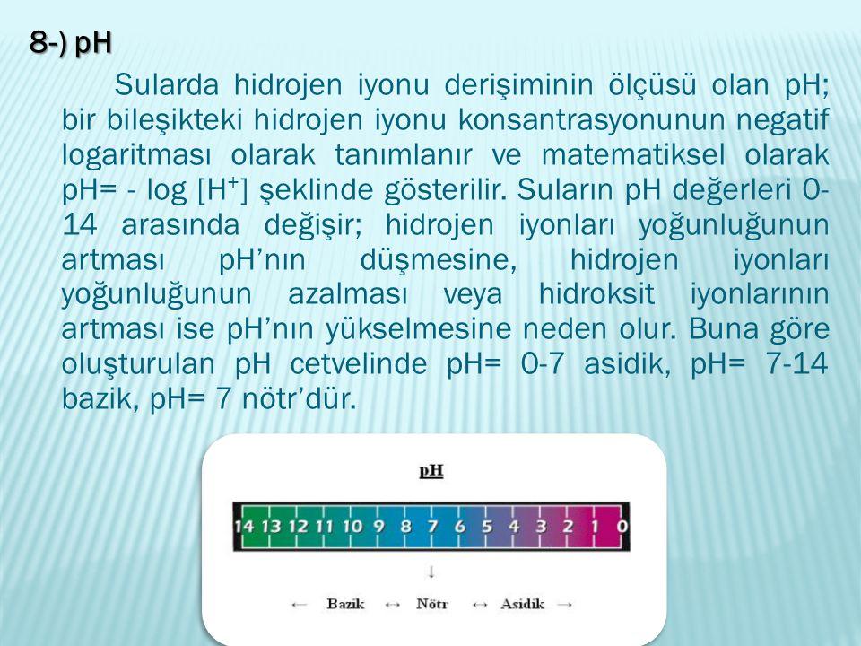 8-) pH Sularda hidrojen iyonu derişiminin ölçüsü olan pH; bir bileşikteki hidrojen iyonu konsantrasyonunun negatif logaritması olarak tanımlanır ve matematiksel olarak pH= - log [H + ] şeklinde gösterilir.