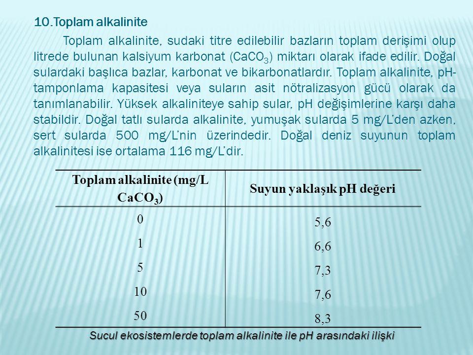 10.Toplam alkalinite Toplam alkalinite, sudaki titre edilebilir bazların toplam derişimi olup litrede bulunan kalsiyum karbonat (CaCO 3 ) miktarı olarak ifade edilir.