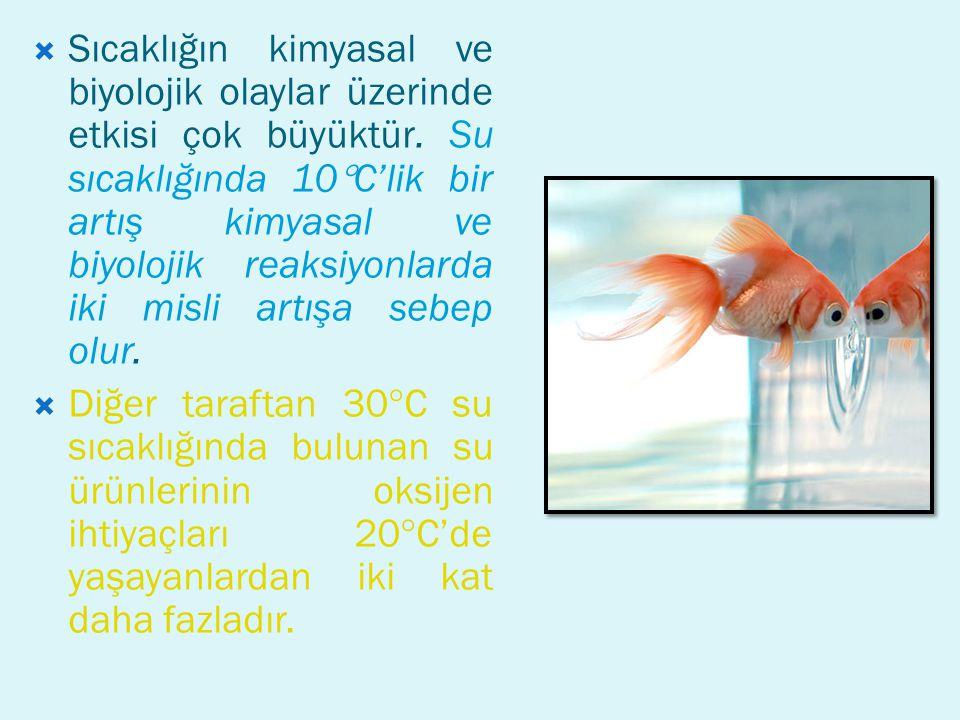  Sıcaklığın kimyasal ve biyolojik olaylar üzerinde etkisi çok büyüktür. Su sıcaklığında 10  C'lik bir artış kimyasal ve biyolojik reaksiyonlarda iki