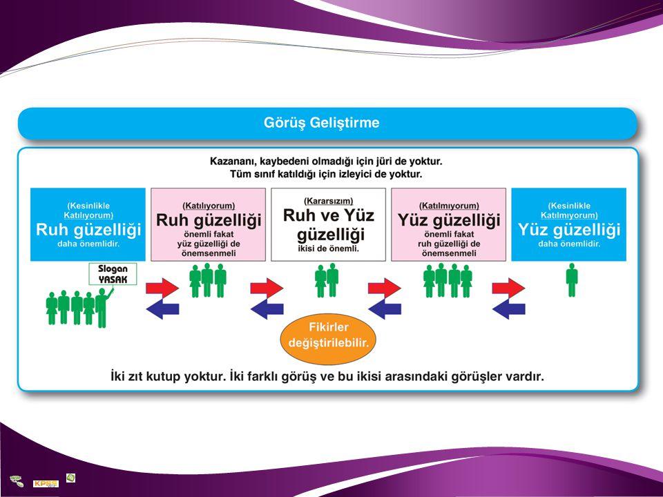 CEVAP: A CEVAP: A Bir coğrafya öğretmeni ''Türkiye'de su kaynaklarının verimli kullanımı için hidroelektrik santrallerinin kurulması doğru bir uygulama mıdır?'' sorusuyla derse başlayarak konuyu, öğrencilerinin tartışmasını ister.