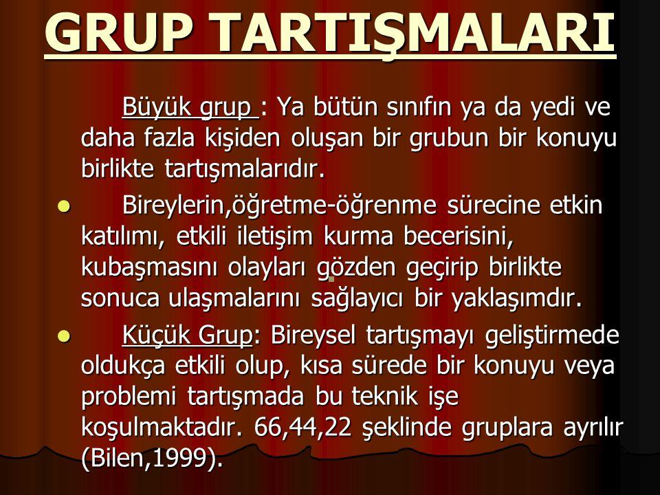GRUP TARTIŞMALARI Büyük grup Ya bütün sınıfın ya da yedi ve daha fazla kişiden oluşan bir grubun bir konuyu birlikte tartışmalarıdır. Büyük grup : Ya