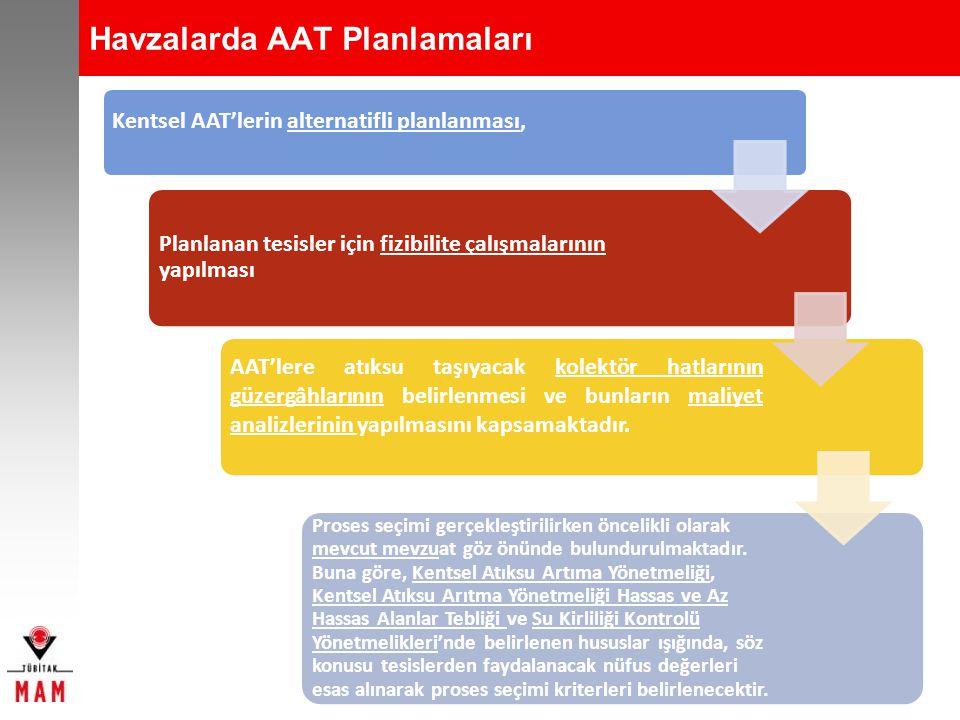 Havzalarda AAT Planlamaları Kentsel AAT'lerin alternatifli planlanması, Planlanan tesisler için fizibilite çalışmalarının yapılması AAT'lere atıksu ta