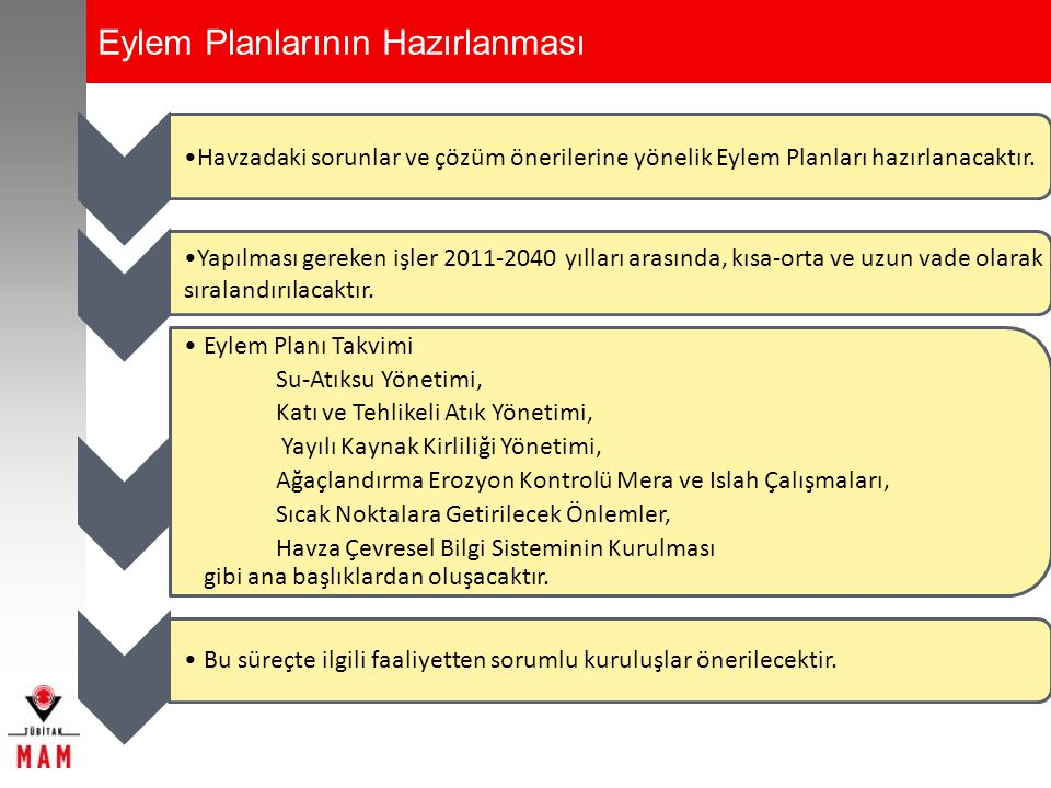 Eylem Planlarının Hazırlanması Havzadaki sorunlar ve çözüm önerilerine yönelik Eylem Planları hazırlanacaktır. Yapılması gereken işler 2011-2040 yılla