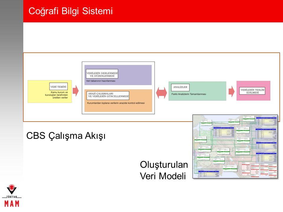 Oluşturulan Veri Modeli CBS Çalışma Akışı Coğrafi Bilgi Sistemi
