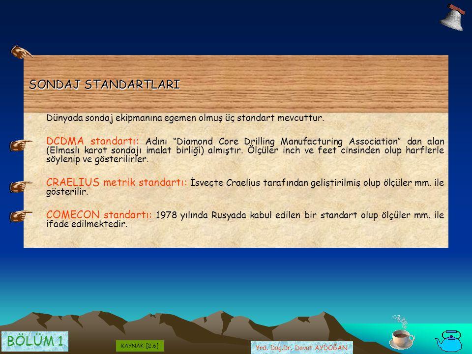SONDAJ STANDARTLARI Dünyada sondaj ekipmanına egemen olmuş üç standart mevcuttur.