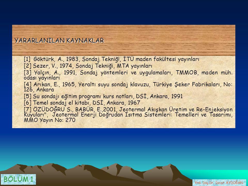 YARARLANILAN KAYNAKLAR [1] Göktürk, A., 1983, Sondaj Tekniği, İTÜ maden fakültesi yayınları [2] Sezer, V., 1974, Sondaj Tekniği, MTA yayınları [3] Yalçın, A., 1991, Sondaj yöntemleri ve uygulamaları, TMMOB, maden müh.