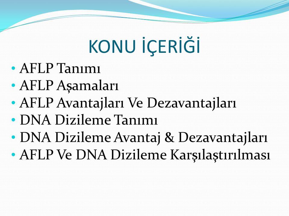 KONU İÇERİĞİ AFLP Tanımı AFLP Aşamaları AFLP Avantajları Ve Dezavantajları DNA Dizileme Tanımı DNA Dizileme Avantaj & Dezavantajları AFLP Ve DNA Dizil