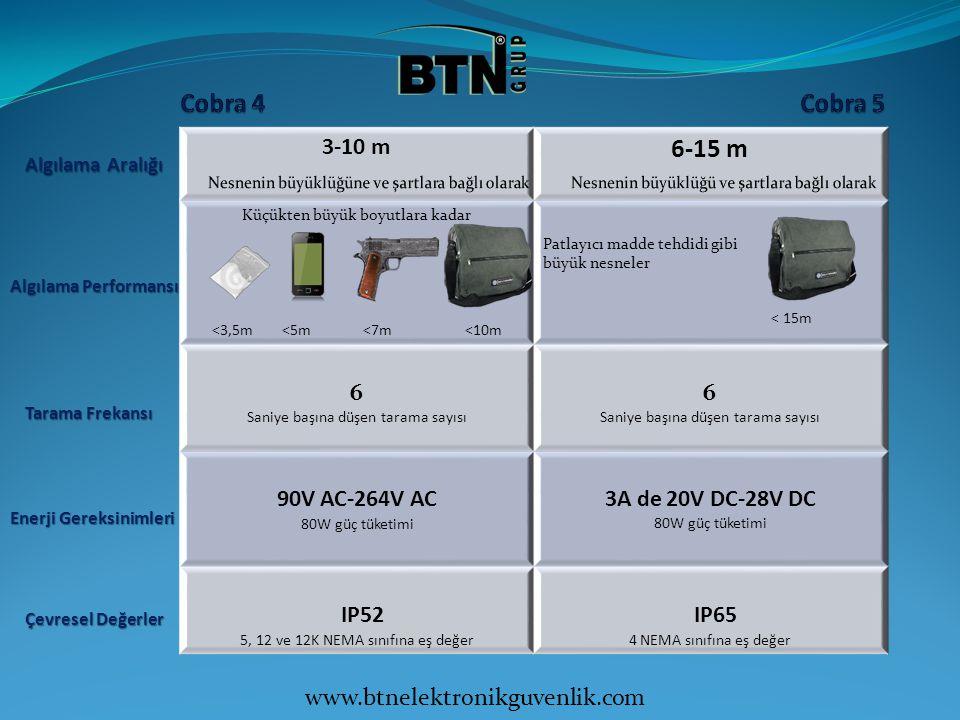 Cobra4 | kompakt pasif insanları tarama sistemi DONANIM: Boyutları: L656mm x W556mm x D204mm | Ağırlık : 24kg Bağıl nem : 95% yoğunlaşmayan Giriş Voltajı : 90V AC-264V AC, 47/63 Hz Güç tüketimi : 90W Çevre etkileşimi: IP52 (NEMA değer 5, 12 ve 12K) Görüntüleme mesafesi : Minimum: 3m, maksimum: 10m TeraHertz görüntüleme : Kullanıcı seçimine göre (siyah-beyaz ve renkli ) SENSÖRLER VE GÖRÜNTÜLEME: Görüş alanı : W750mm x H1500mm @ 4.5m (görüş alanı, mesafesi ile doğrusal olarak artar) Sistem sensörleri : 0.25 THz pasif algılama sensörü, renkli CCTV kamera Frame (kare hızı) : 6 Hz (CCTV ve THz düzgün hizalanmış ve paylaşımlı veri) ENTEGRASYON ÇÖZÜMLERİ Daha büyük güvenlik çözümlerinde, Cobra 4 ile entegre edilen SDK'nın kullanımı kolaydır.