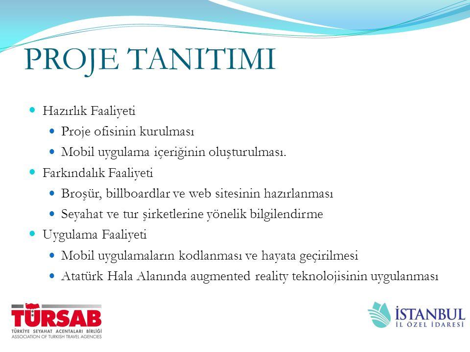 İSTANBUL SERGİSİ Atatürk Hava Alanında oluşturulacak sergimizde İstanbul'u anlatan fotoğraflar ile İstanbul'un semtleri, tarihi eserleri, ibadethaneleri sergilenecektir.