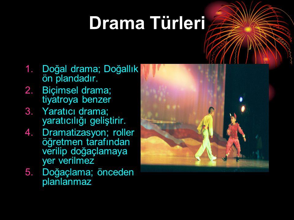 Drama Türleri 1.Doğal drama; Doğallık ön plandadır. 2.Biçimsel drama; tiyatroya benzer 3.Yaratıcı drama; yaratıcılığı geliştirir. 4.Dramatizasyon; rol