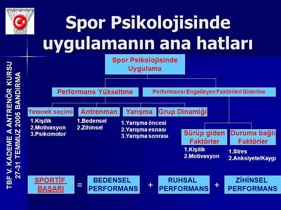 TBF V. KADEME A ANTRENÖR KURSU 27-31 TEMMUZ 2005 BANDIRMA Spor Psikolojisinde uygulamanın ana hatları ANTRENMAN 1.Kişilik 2.Motivasyon 3.Psikomotor AN