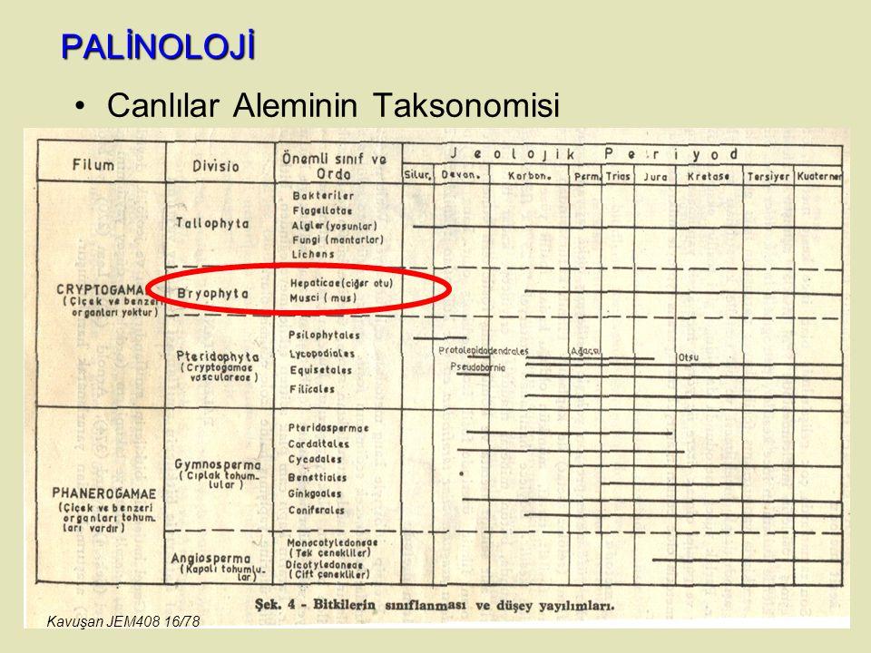 PALİNOLOJİ Canlılar Aleminin Taksonomisi Kavuşan JEM408 16/78