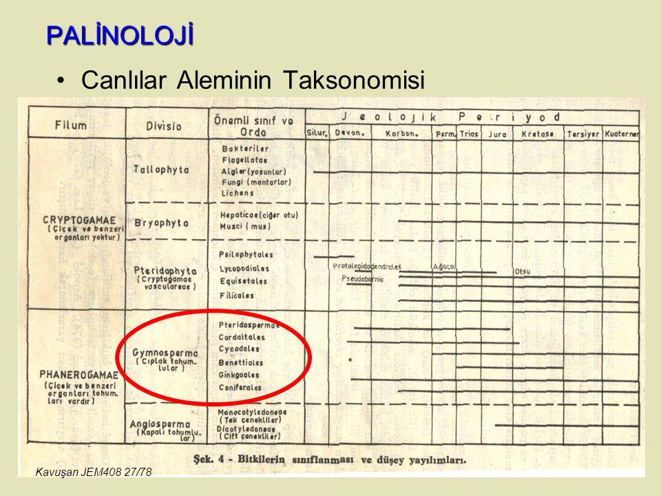 PALİNOLOJİ Canlılar Aleminin Taksonomisi Kavuşan JEM408 27/78