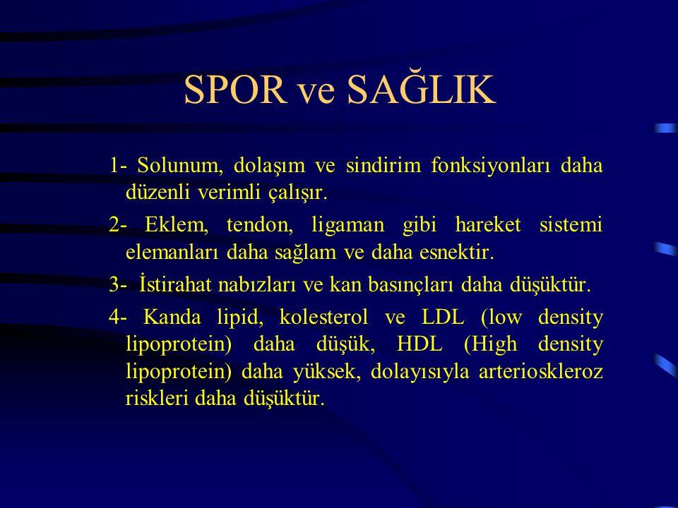 SPOR ve SAĞLIK 1- Solunum, dolaşım ve sindirim fonksiyonları daha düzenli verimli çalışır.