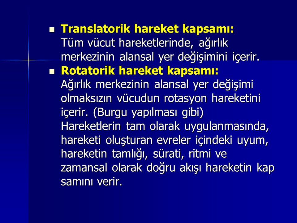 Translatorik hareket kapsamı: Translatorik hareket kapsamı: Tüm vücut hareketlerinde, ağırlık merkezinin alansal yer değişimini içerir. Rotatorik hare