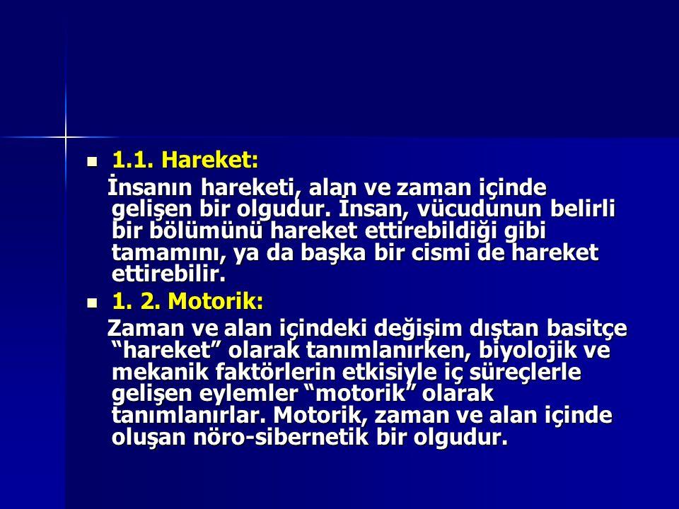 3.2.İnsan Hareketinin Anlamı: 3.2.