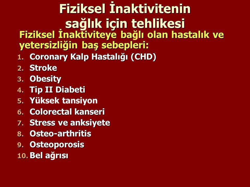 Fiziksel İnaktivitenin salık için tehlikesi Fiziksel İnaktivitenin sağlık için tehlikesi Fiziksel İnaktiviteye balı olan hastalık ve yetersizliğin baş