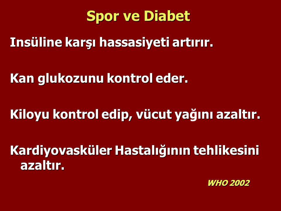 Spor ve Diabet Insüline karşı hassasiyeti artırır. Kan glukozunu kontrol eder. Kiloyu kontrol edip, vücut yaını azaltır. Kiloyu kontrol edip, vücut ya
