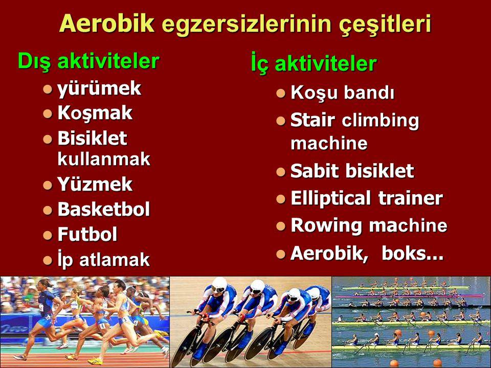 Aerobik egzersizlerinin çeşitleri Dış aktiviteler yürümek yürümek K o şmak K o şmak Bisiklet kullanmak Bisiklet kullanmak Yüzmek Yüzmek Basketbol Bask