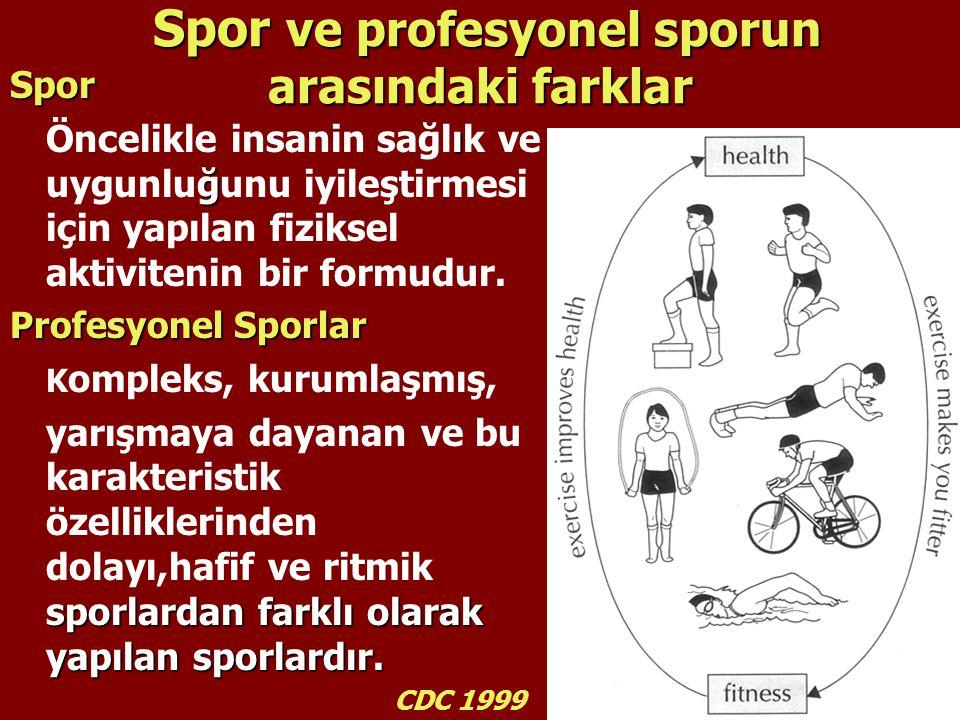 Spor ve profesyonel sporun arasındaki farklar Spor ı ğ Öncelikle insanin sağlık ve uygunluğunu iyileştirmesi için yapılan fiziksel aktivitenin bir for