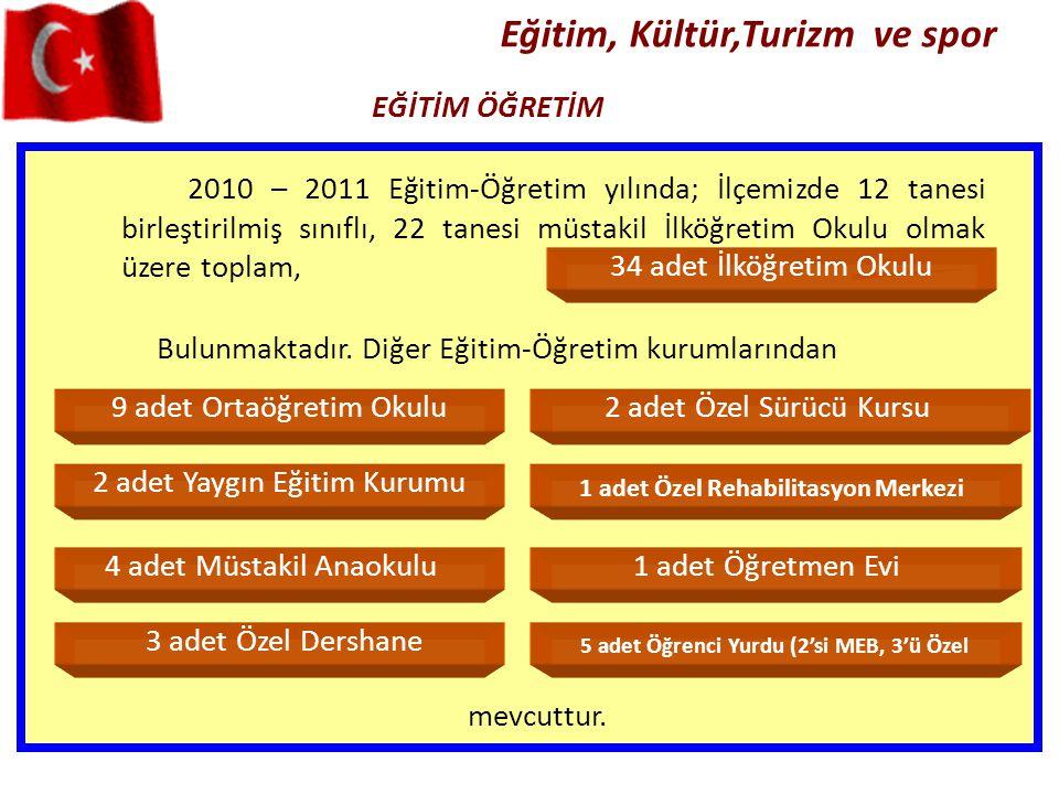 Eğitim, Kültür,Turizm ve spor 2010 – 2011 Eğitim-Öğretim yılında; İlçemizde 12 tanesi birleştirilmiş sınıflı, 22 tanesi müstakil İlköğretim Okulu olma
