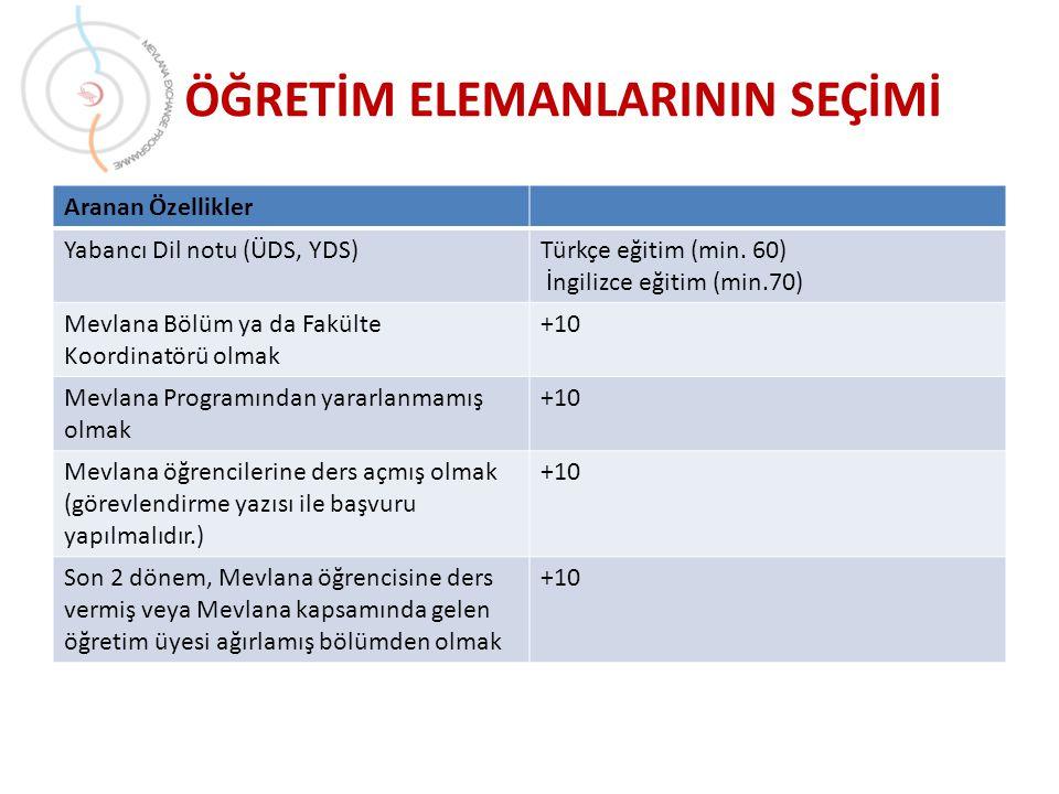 ÖĞRETİM ELEMANLARININ SEÇİMİ Aranan Özellikler Yabancı Dil notu (ÜDS, YDS)Türkçe eğitim (min.