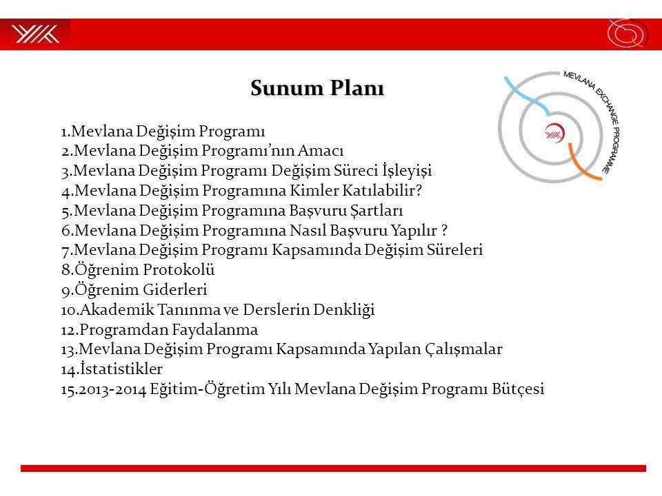 Sunum Planı 1.Mevlana Değişim Programı 2.Mevlana Değişim Programı'nın Amacı 3.Mevlana Değişim Programı Değişim Süreci İşleyişi 4.Mevlana Değişim Programına Kimler Katılabilir.