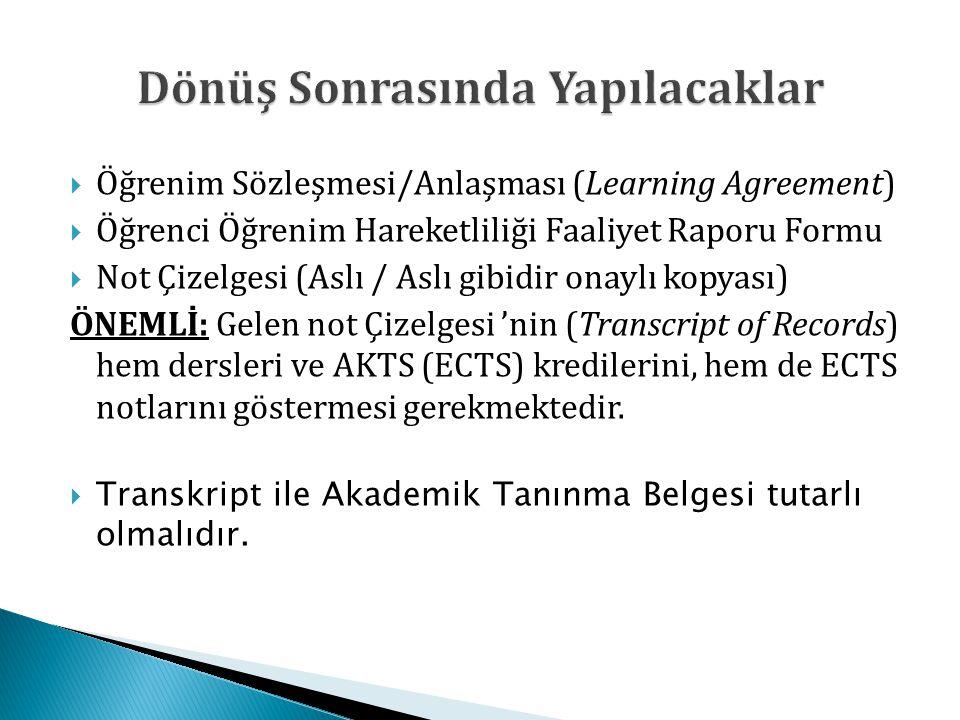  Öğrenim Sözleşmesi/Anlaşması (Learning Agreement)  Öğrenci Öğrenim Hareketliliği Faaliyet Raporu Formu  Not Çizelgesi (Aslı / Aslı gibidir onaylı