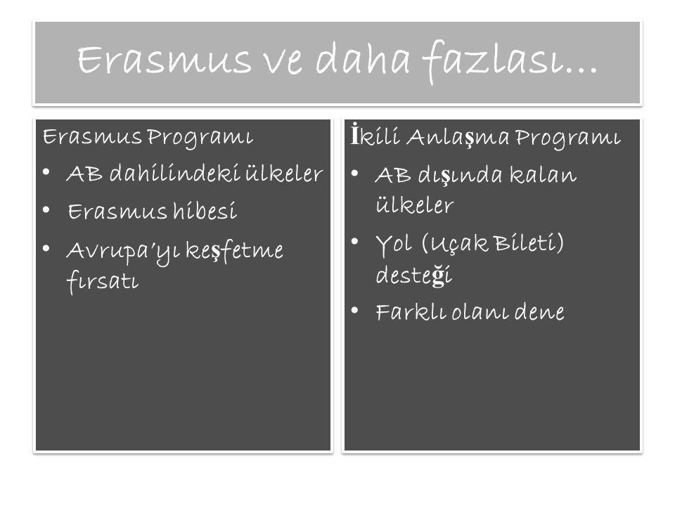 Erasmus ve daha fazlası… Erasmus Programı AB dahilindeki ülkeler Erasmus hibesi Avrupa'yı ke ş fetme fırsatı Erasmus Programı AB dahilindeki ülkeler Erasmus hibesi Avrupa'yı ke ş fetme fırsatı İ kili Anla ş ma Programı AB dı ş ında kalan ülkeler Yol (Uçak Bileti) deste ğ i Farklı olanı dene İ kili Anla ş ma Programı AB dı ş ında kalan ülkeler Yol (Uçak Bileti) deste ğ i Farklı olanı dene