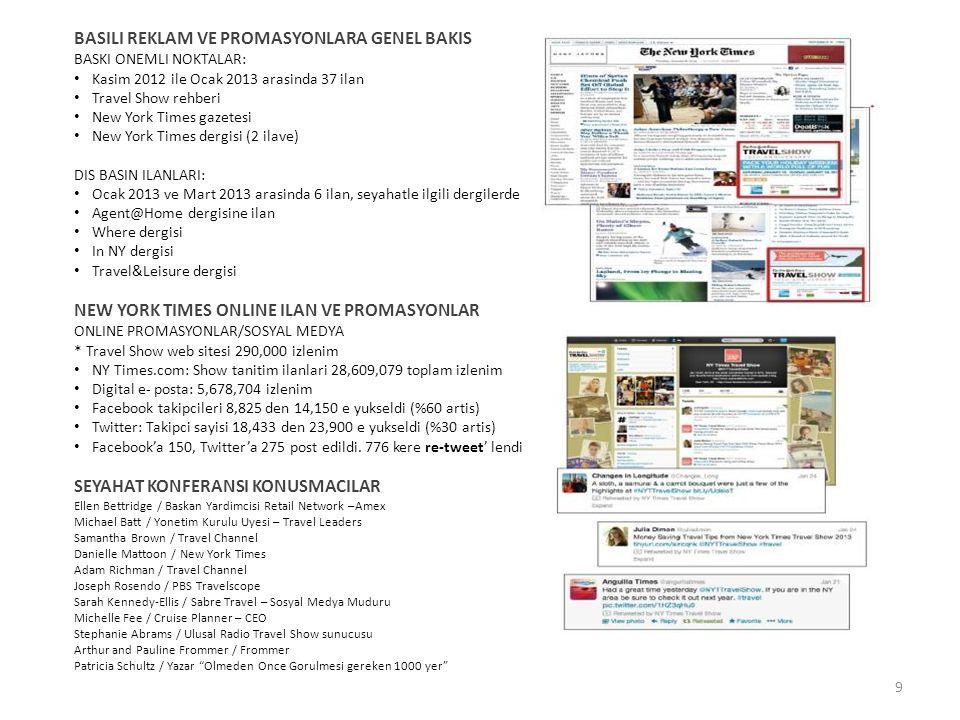 9 BASILI REKLAM VE PROMASYONLARA GENEL BAKIS BASKI ONEMLI NOKTALAR: Kasim 2012 ile Ocak 2013 arasinda 37 ilan Travel Show rehberi New York Times gazetesi New York Times dergisi (2 ilave) DIS BASIN ILANLARI: Ocak 2013 ve Mart 2013 arasinda 6 ilan, seyahatle ilgili dergilerde Agent@Home dergisine ilan Where dergisi In NY dergisi Travel&Leisure dergisi NEW YORK TIMES ONLINE ILAN VE PROMASYONLAR ONLINE PROMASYONLAR/SOSYAL MEDYA * Travel Show web sitesi 290,000 izlenim NY Times.com: Show tanitim ilanlari 28,609,079 toplam izlenim Digital e- posta: 5,678,704 izlenim Facebook takipcileri 8,825 den 14,150 e yukseldi (%60 artis) Twitter: Takipci sayisi 18,433 den 23,900 e yukseldi (%30 artis) Facebook'a 150, Twitter'a 275 post edildi.