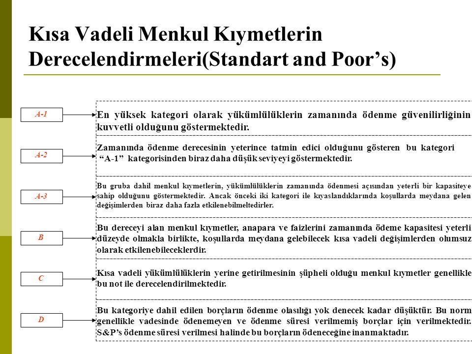 Kısa Vadeli Menkul Kıymetlerin Derecelendirmeleri(Standart and Poor's) A-1 En yüksek kategori olarak yükümlülüklerin zamanında ödenme güvenilirliğinin kuvvetli olduğunu göstermektedir.