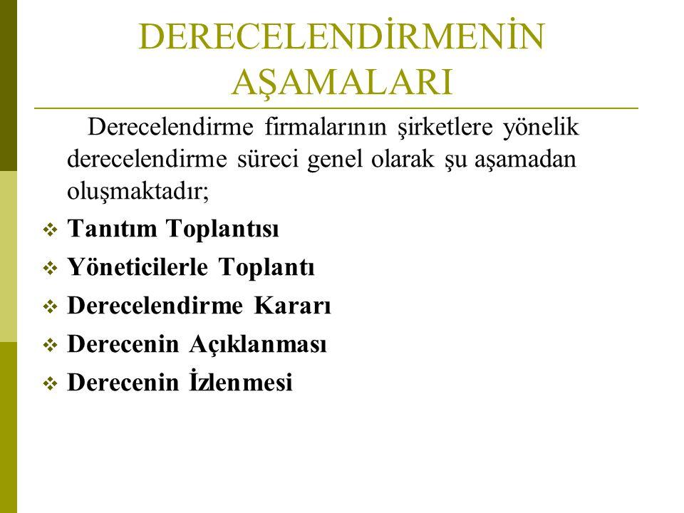 SERMAYE PİYASASINDA DERECELENDİRME FAALİYETİNDE BULUNMA KOŞULLARI 1.
