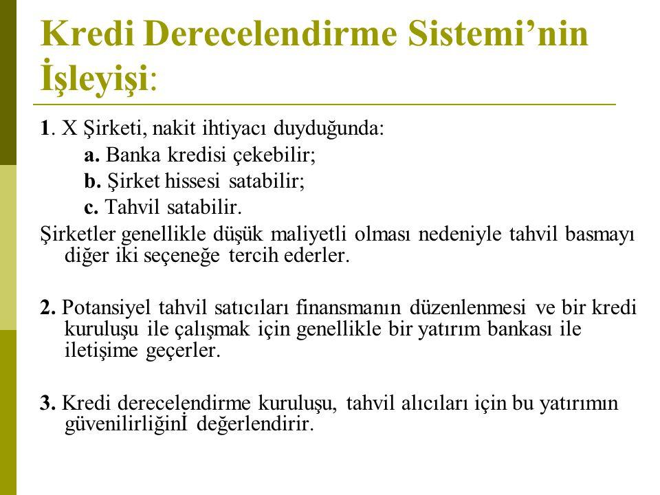 Kredi Derecelendirme Sistemi'nin İşleyişi: 4.