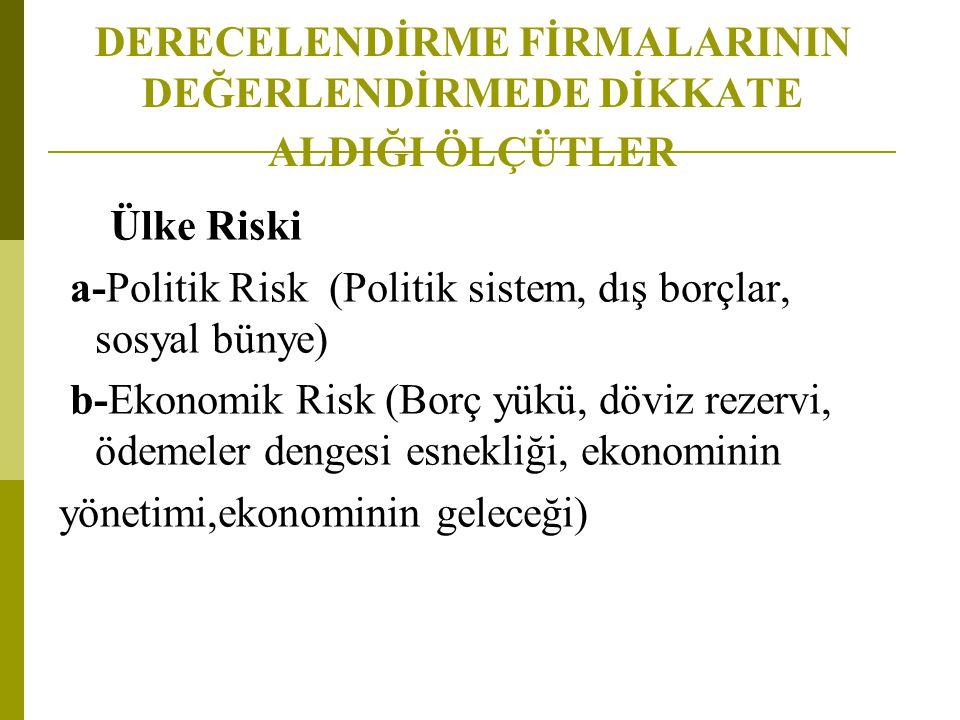 DERECELENDİRME FİRMALARININ DEĞERLENDİRMEDE DİKKATE ALDIĞI ÖLÇÜTLER Ülke Riski a-Politik Risk (Politik sistem, dış borçlar, sosyal bünye) b-Ekonomik R