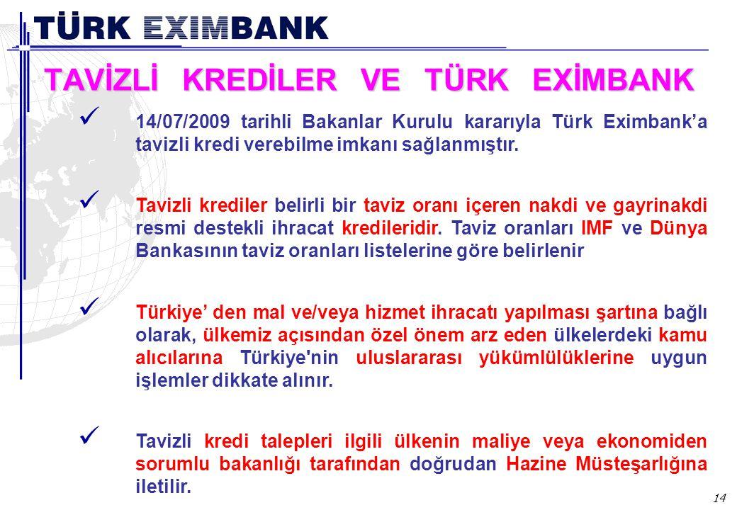 14 TAVİZLİ KREDİLER VE TÜRK EXİMBANK 14/07/2009 tarihli Bakanlar Kurulu kararıyla Türk Eximbank'a tavizli kredi verebilme imkanı sağlanmıştır. Tavizli