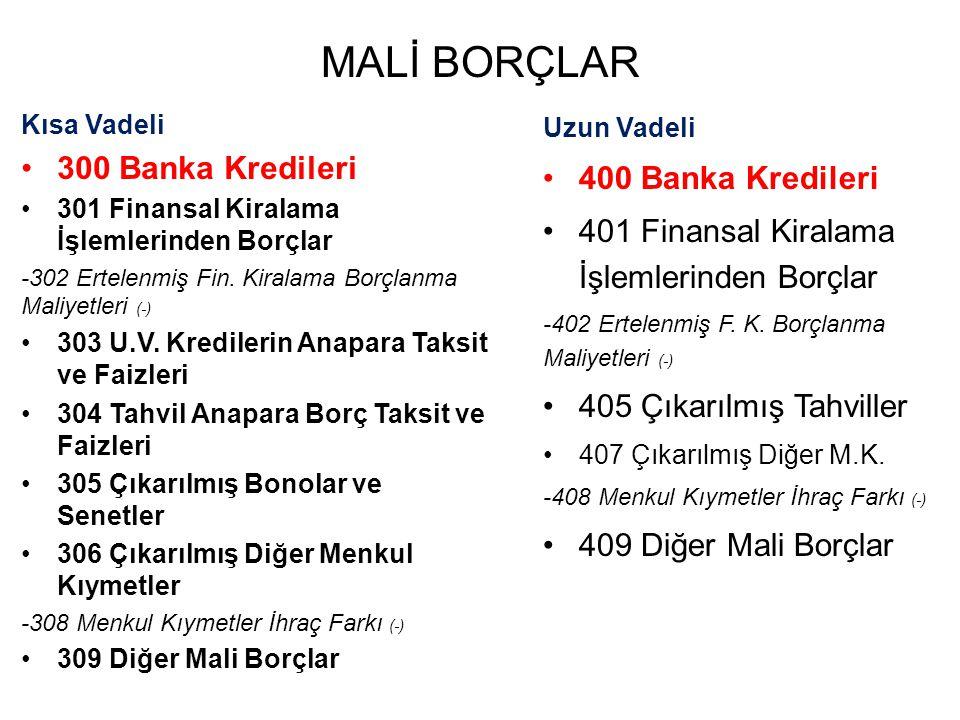 MALİ BORÇLAR Kısa Vadeli 300 Banka Kredileri 301 Finansal Kiralama İşlemlerinden Borçlar -302 Ertelenmiş Fin.